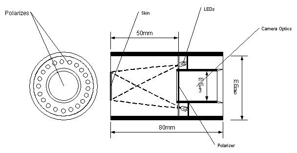 multispectral light source adapter to camera