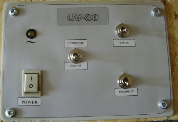 control labels