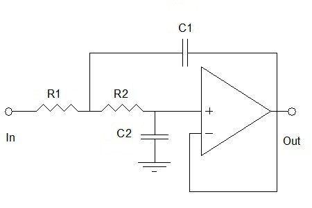 Butterworth's (Sallen - Key) low pass filter