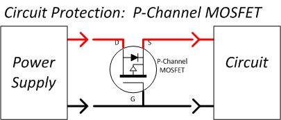 MOSFET protection