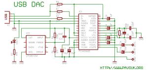 PCM2902 usb dac