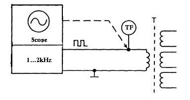 pulse_transformer_testing