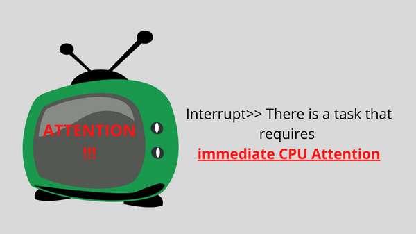 Interrupt latency