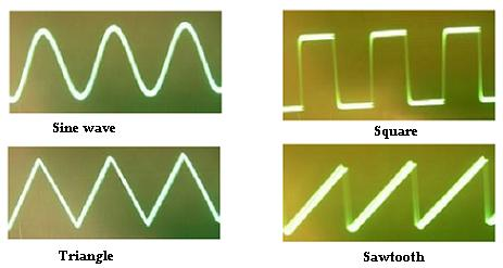 AVR_DDS_Signals