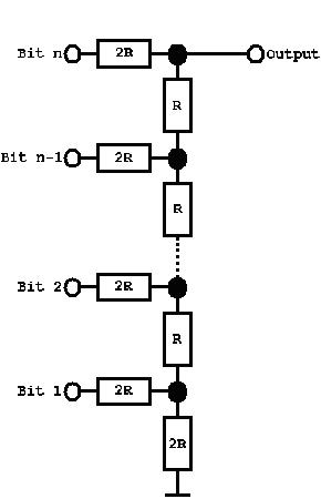 R-2R_ledder