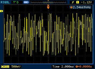 AVR DDS noise signal