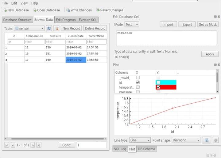 SQLLite fill data
